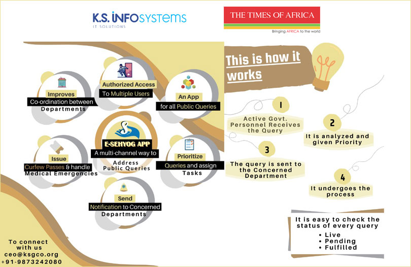 E-Sehyog launched by KS infosystems